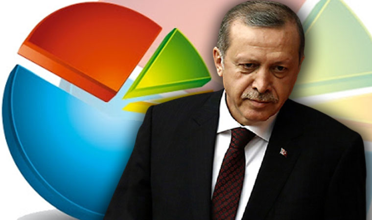 AKP'Yİ KENDİ ANKETİNDE BİLE ŞOK EDECEK SONUÇ